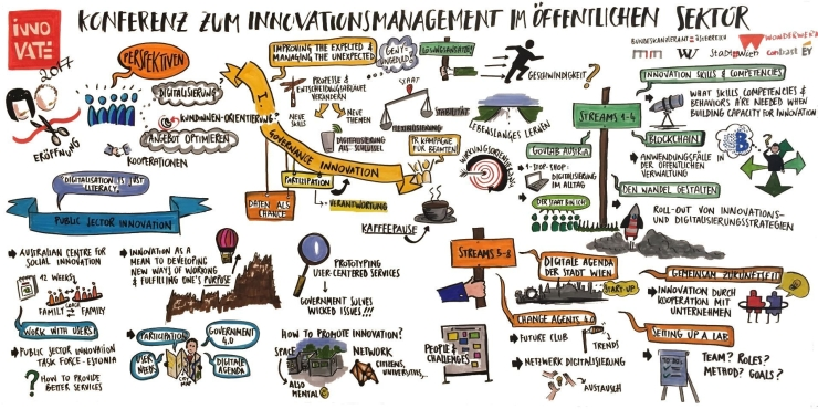 GR Innovate2017